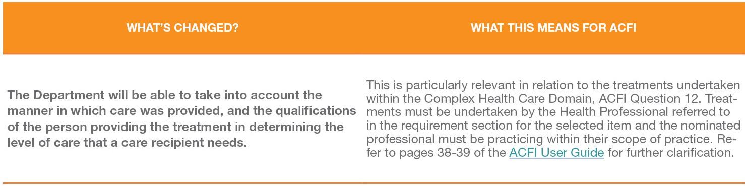 Amendments to Classification Principles-1st