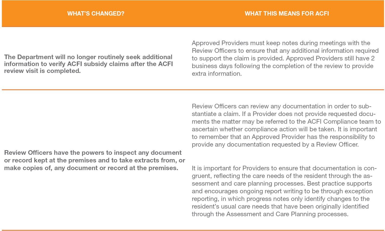 Amendments to Classification Principles_3rd